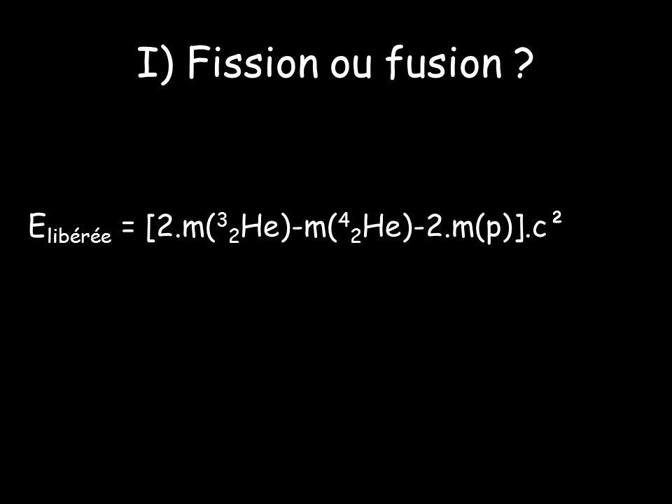 I) Fission ou fusion Elibérée = [2.m(32He)-m(42He)-2.m(p)].c²